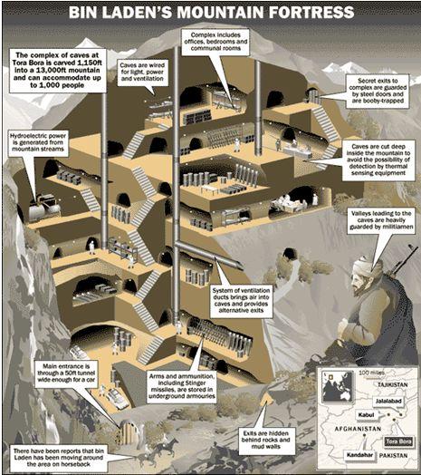 caverne de Ben Laden